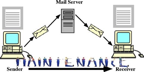 maintenance-serveremail-uad
